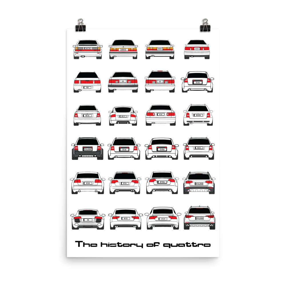 """The History of quattro"" Poster"